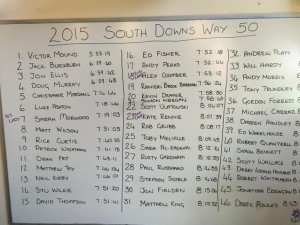 sdw50 results